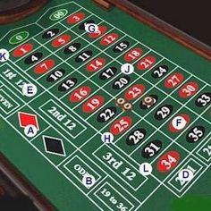 Online Roulette 392942