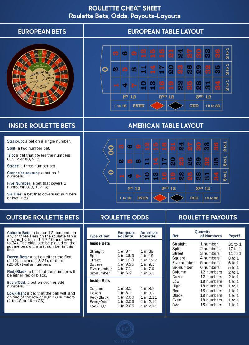 Roulette Strategie pdf 766074