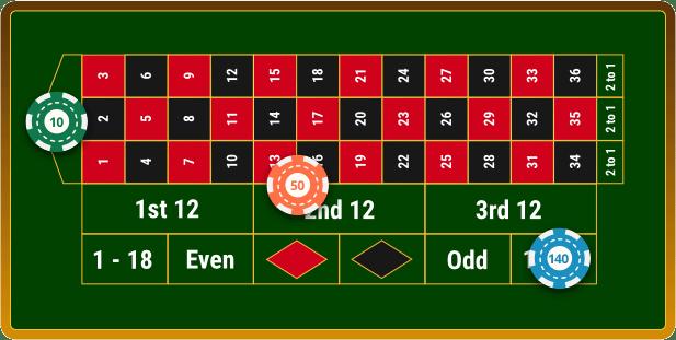 Roulette Strategie pdf 468494