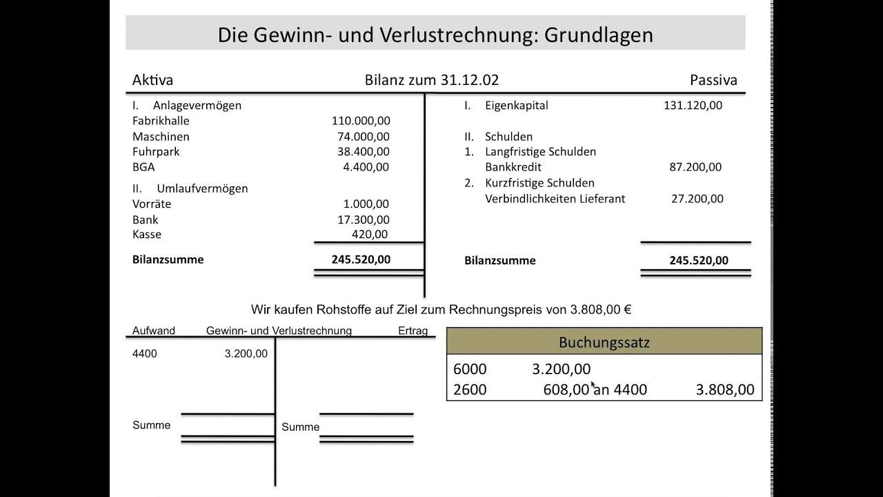 Gewinn berechnen 46621