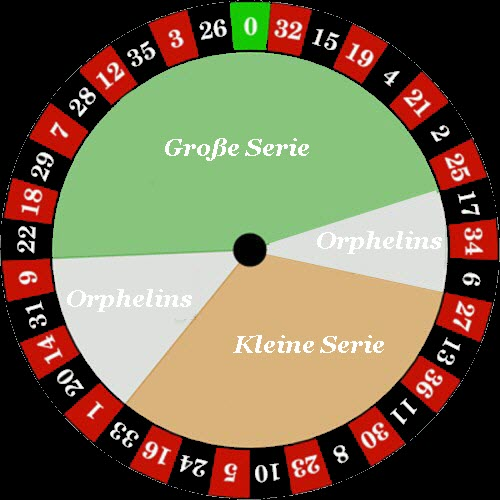 Pokerstars Casino Auszahlungsquote 772317