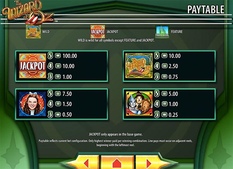 Free Slot Deutsch 537297