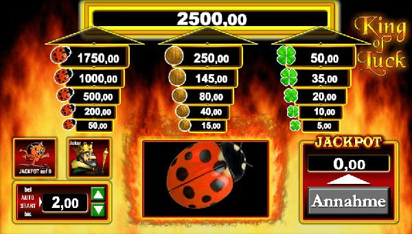 Online Casino 508881