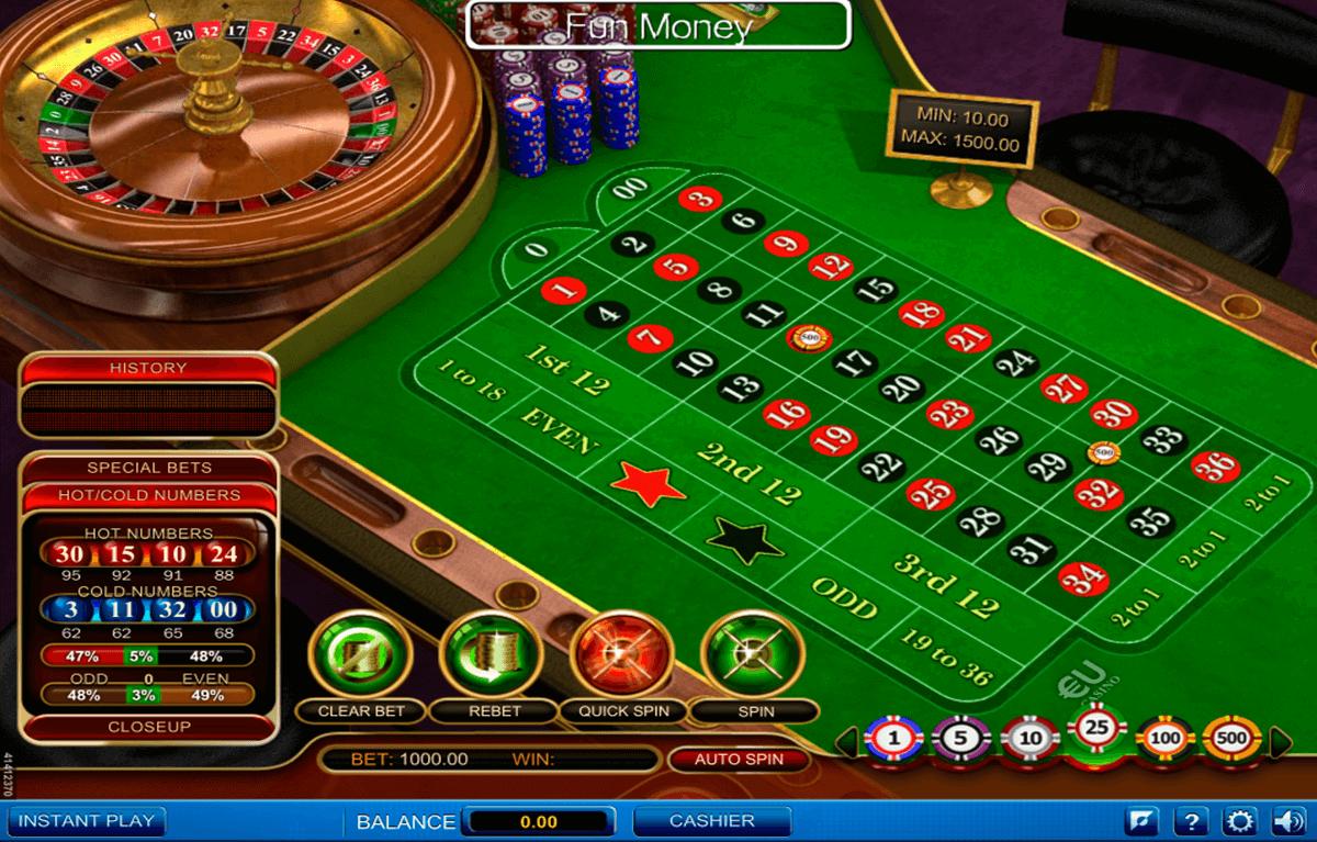 American Roulette spielen 785779