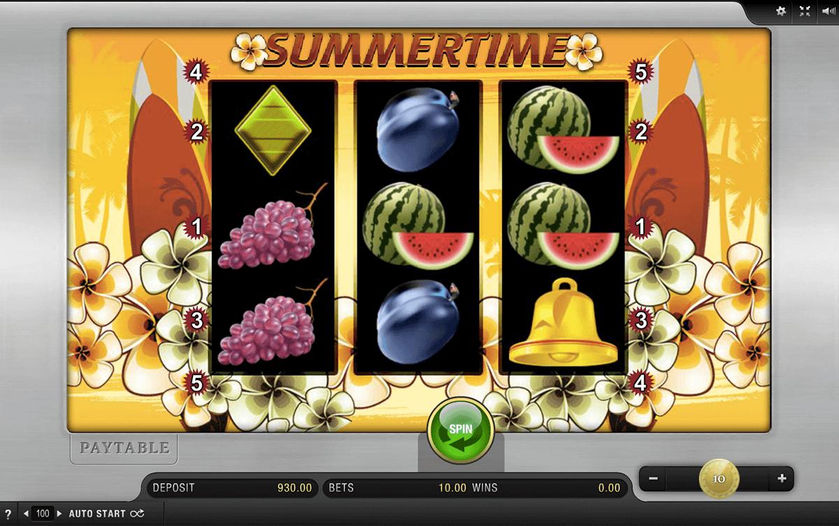 Live Casino Deutschland 996845