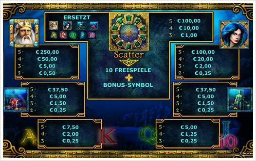 Welches Casino 606055