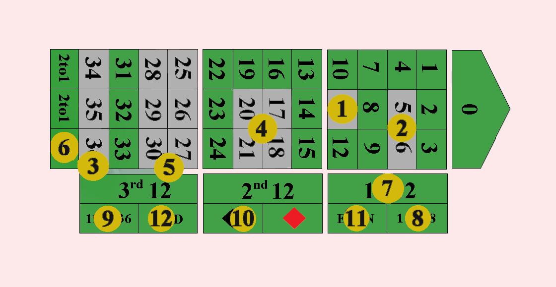 NR. 1 111011