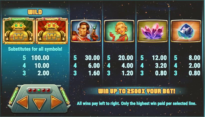Marvel Slots 586040