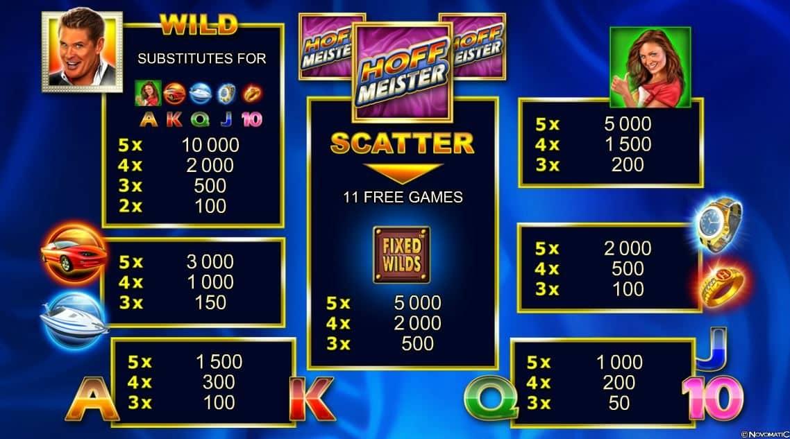 Spielautomaten Spielhallen Gunsbet 23766