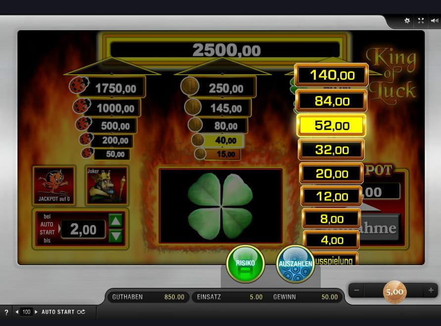 Online Casino mit 689120