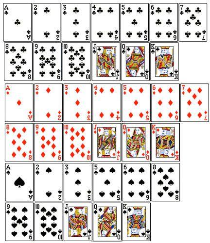 Poker For Dummies 577771