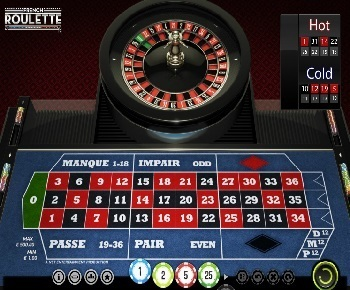 American Roulette 487637