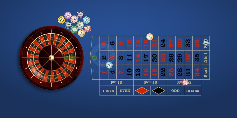Roulette Systeme Laden 889968