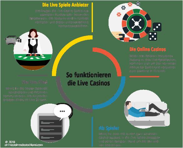 Sportwetten app System 101226