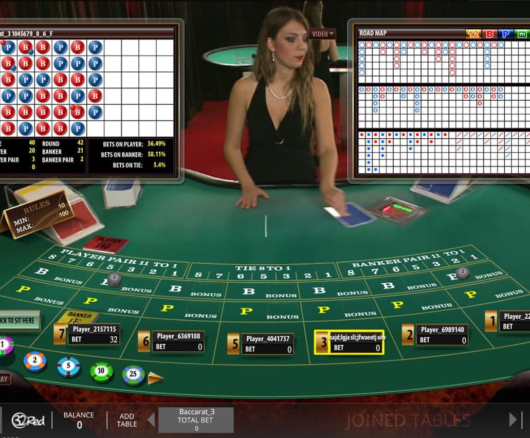 Baccarat online Casino 879350