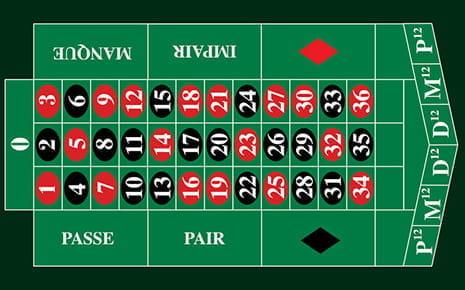 Roulette Regeln Casino 863781