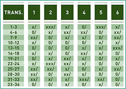 Casino Gewinn Nachweisen 830069