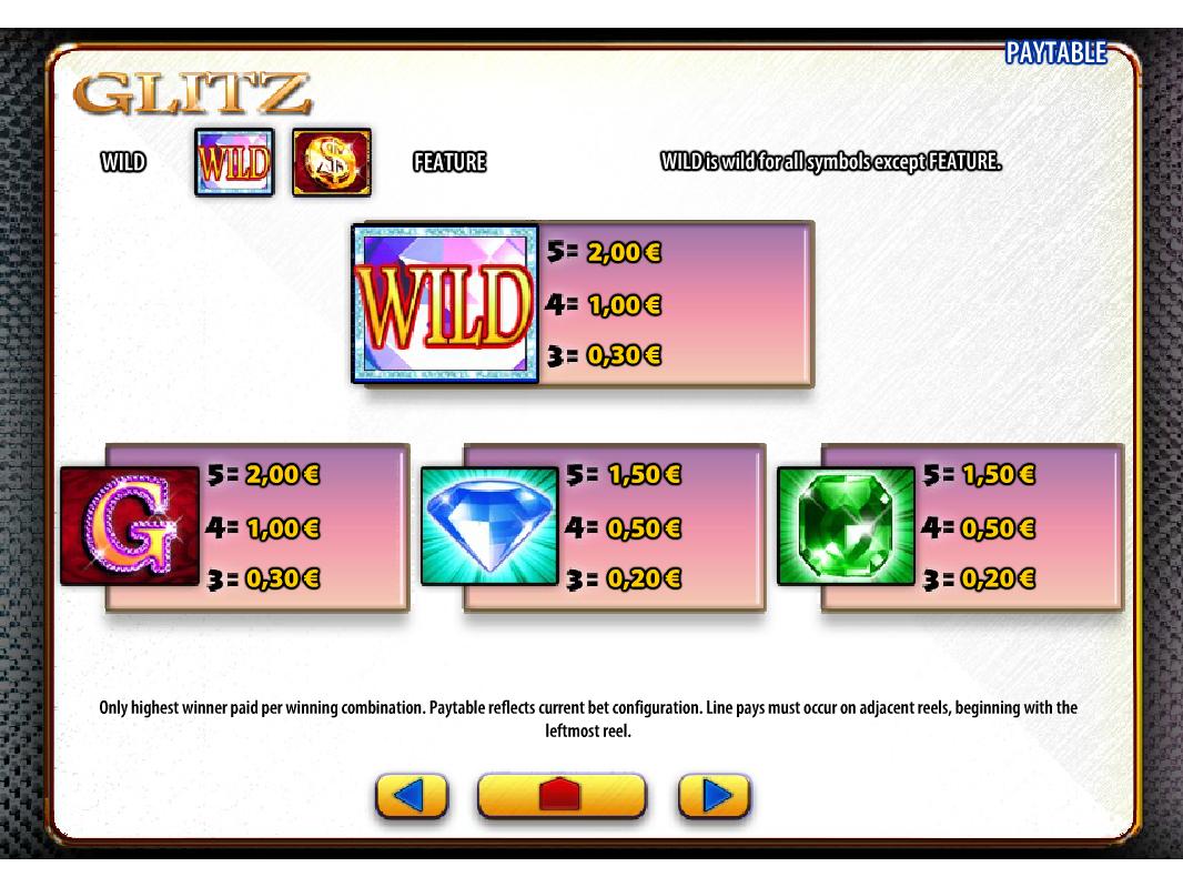 Gewinnchance Spielautomat 522864