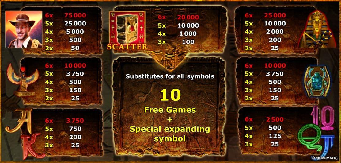 Gewinnchance Spielautomat registrieren 205574