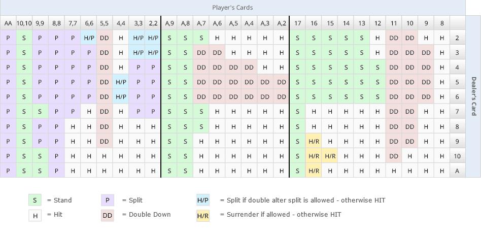 Lucky Gutscheincode System 637132