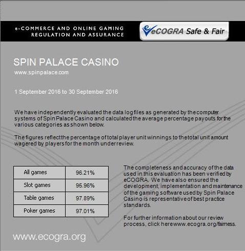 Online Casino Test 725725