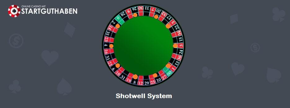 Roulett Gewinn System 486150