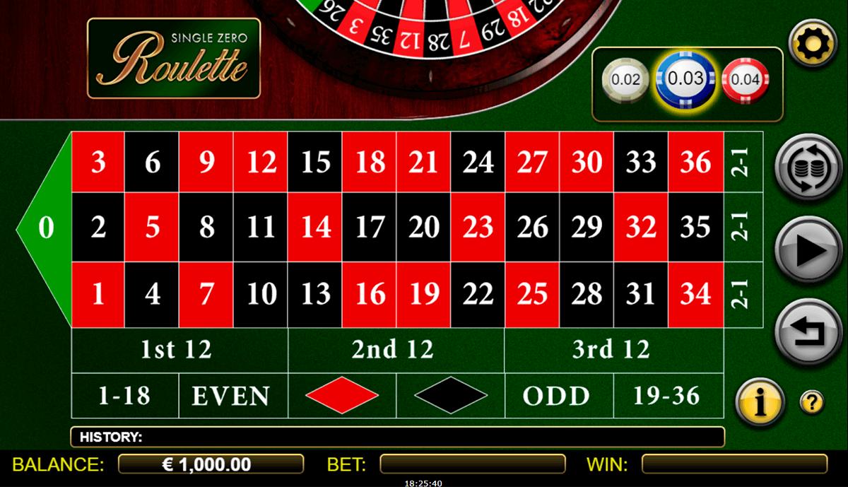 Roulette Orphelins Endlose 345005