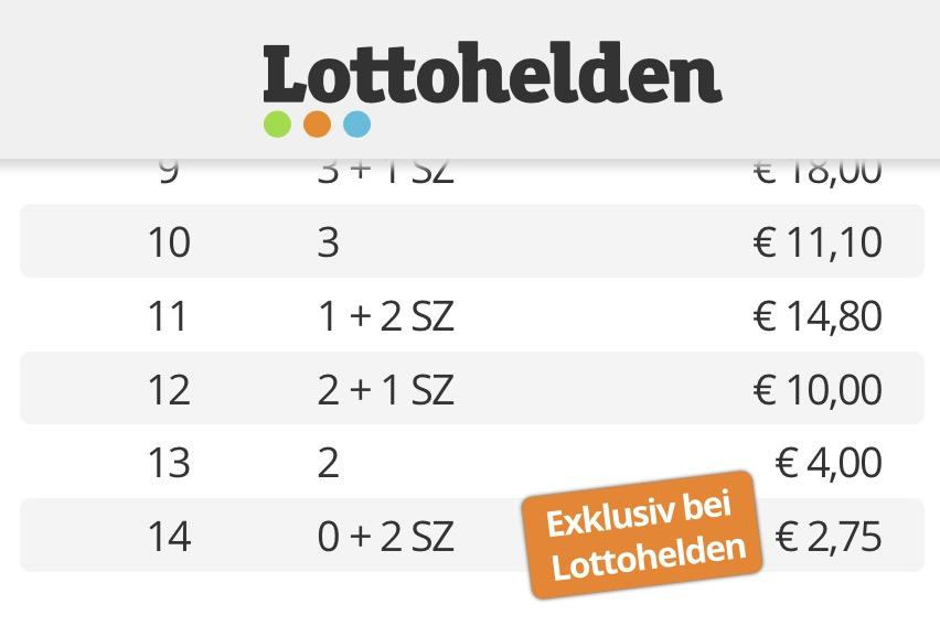 Welche Lotterie Hat 563174